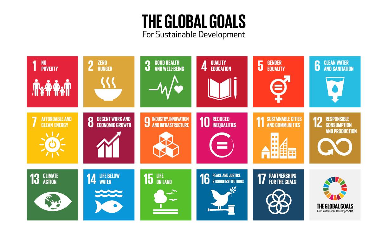 UNEP Global Goals